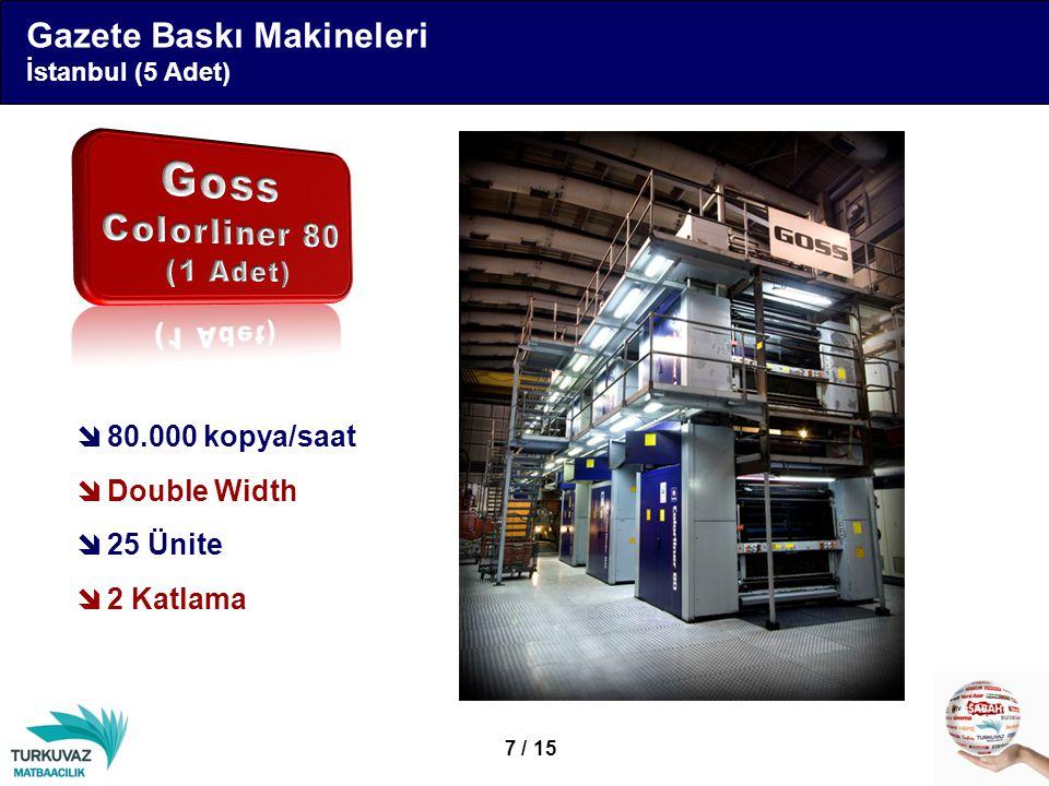 Gazete Baskı Makineleri İstanbul (5 Adet)  80.000 kopya/saat  Double Width  25 Ünite  2 Katlama 7 / 15