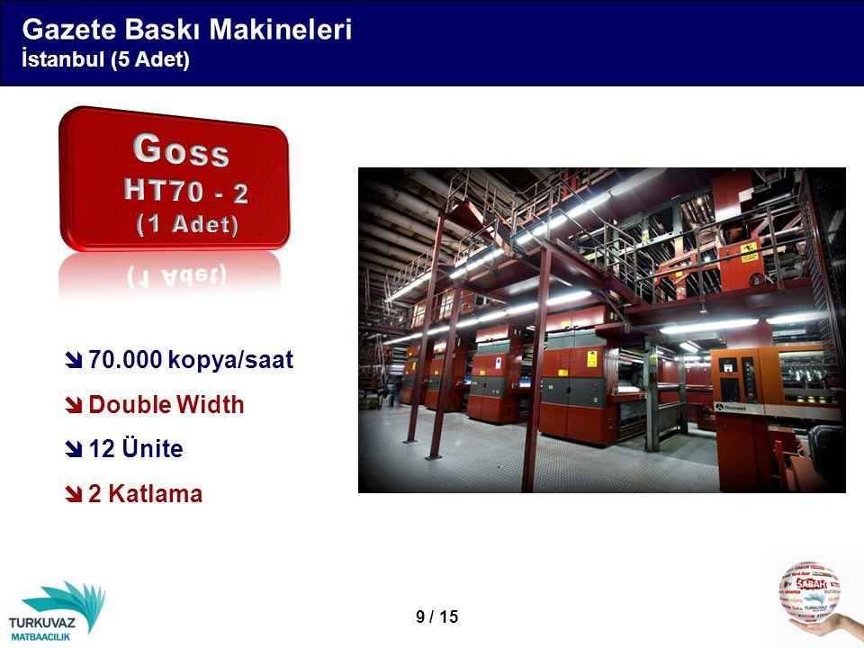 Gazete Baskı Makineleri İstanbul (5 Adet)  70.000 kopya/saat  Double Width  12 Ünite  2 Katlama 9 / 15