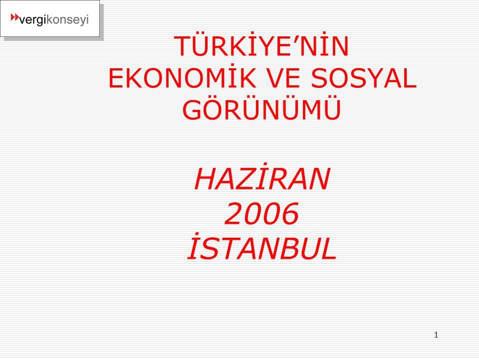 1 TÜRKİYE'NİN EKONOMİK VE SOSYAL GÖRÜNÜMÜ HAZİRAN 2006 İSTANBUL