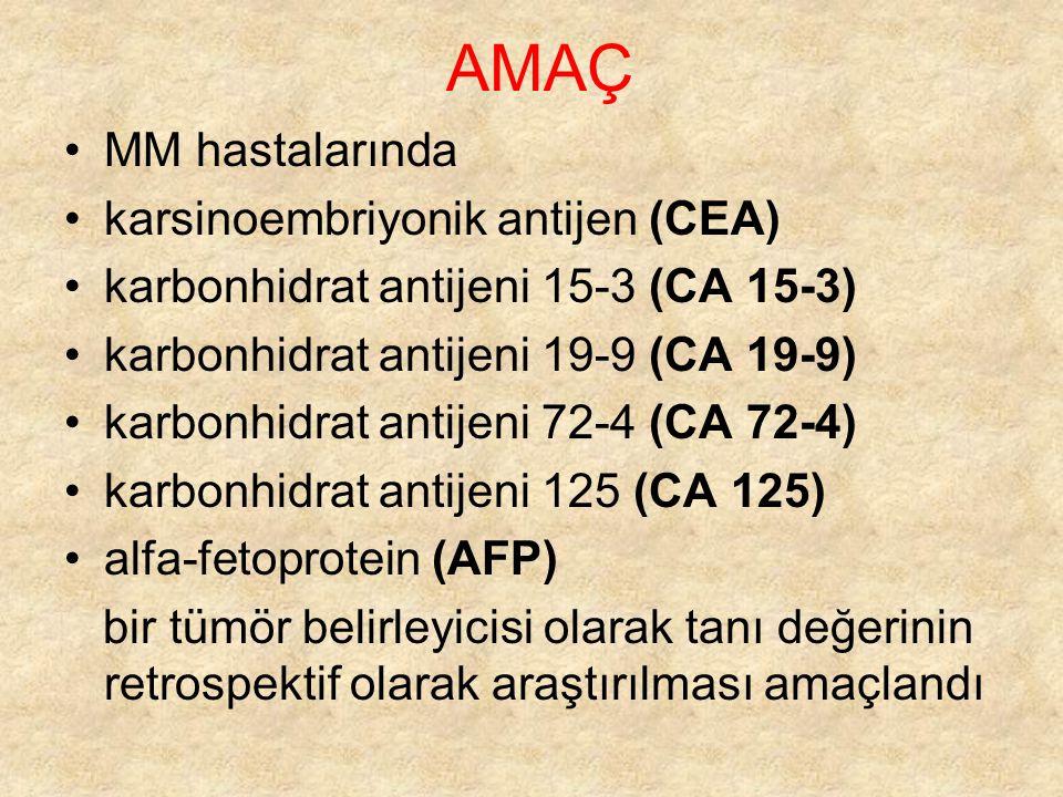 AMAÇ MM hastalarında karsinoembriyonik antijen (CEA) karbonhidrat antijeni 15-3 (CA 15-3) karbonhidrat antijeni 19-9 (CA 19-9) karbonhidrat antijeni 7