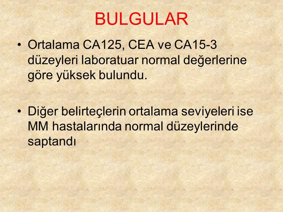 BULGULAR Ortalama CA125, CEA ve CA15-3 düzeyleri laboratuar normal değerlerine göre yüksek bulundu. Diğer belirteçlerin ortalama seviyeleri ise MM has