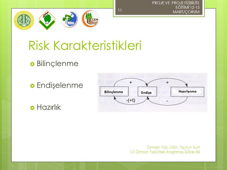 Risk Karakteristikleri  Bilinçlenme  Endişelenme  Hazırlık 11 PROJE VE PROJE FİZİBİLİTE EĞİTİMİ 12-15 MART/ÇORUM Orman Yük. Müh. Tayfun Kurt İ.Ü Or