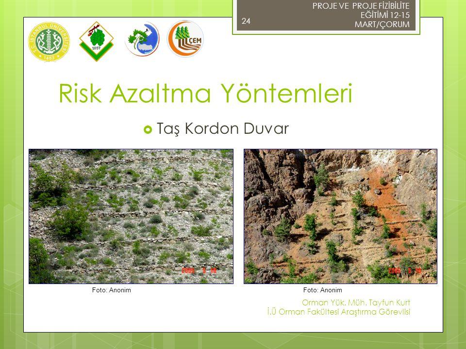 PROJE VE PROJE FİZİBİLİTE EĞİTİMİ 12-15 MART/ÇORUM 24  Taş Kordon Duvar Risk Azaltma Yöntemleri Orman Yük.