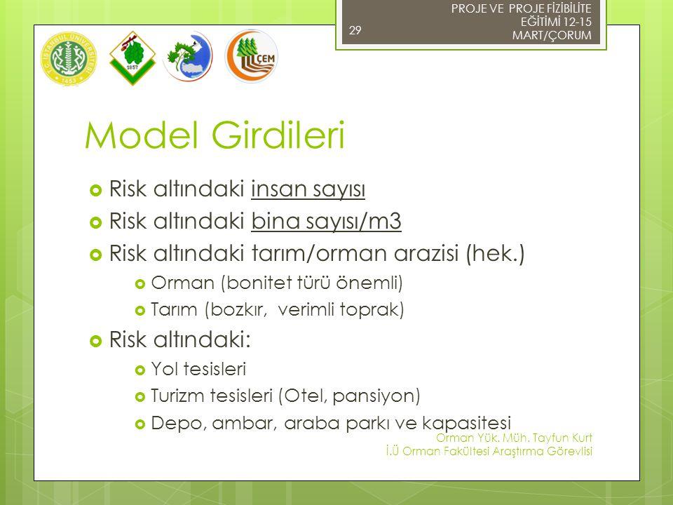 Model Girdileri  Risk altındaki insan sayısı  Risk altındaki bina sayısı/m3  Risk altındaki tarım/orman arazisi (hek.)  Orman (bonitet türü önemli