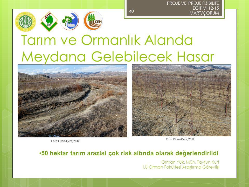 PROJE VE PROJE FİZİBİLİTE EĞİTİMİ 12-15 MART/ÇORUM Orman Yük.