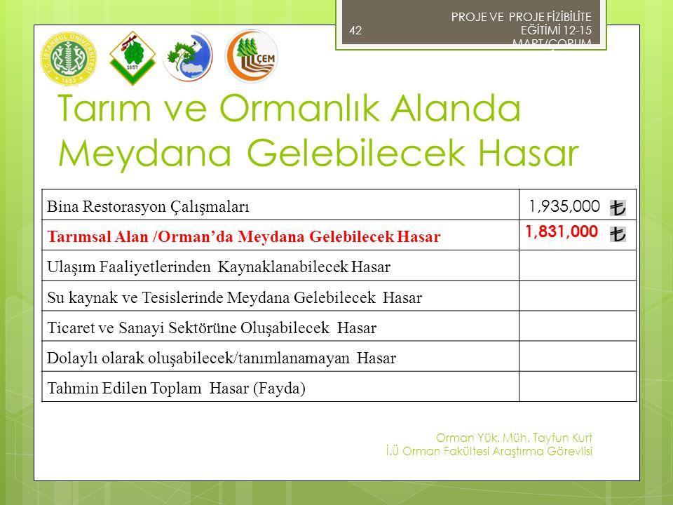 42 PROJE VE PROJE FİZİBİLİTE EĞİTİMİ 12-15 MART/ÇORUM Orman Yük.
