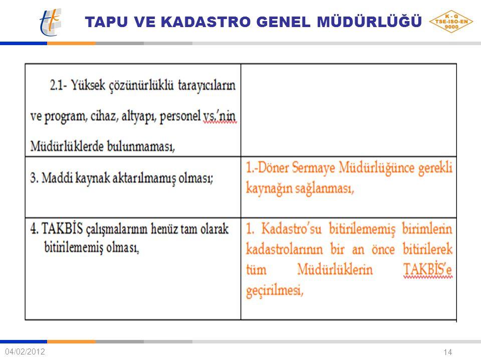 TAPU VE KADASTRO GENEL MÜDÜRLÜĞÜ 14 04/02/2012