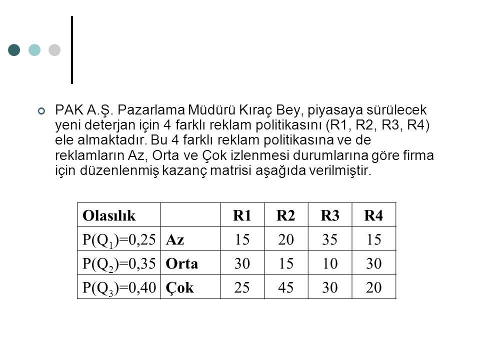 PAK A.Ş. Pazarlama Müdürü Kıraç Bey, piyasaya sürülecek yeni deterjan için 4 farklı reklam politikasını (R1, R2, R3, R4) ele almaktadır. Bu 4 farklı r