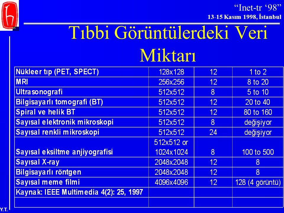 """""""Inet-tr '98"""" 13-15 Kasım 1998, İstanbul Y.T. Teknolojik Sorunlar-II  Veri tabanı/depolama teknolojisi  Dizinleme teknolojisi  Erişim teknolojisi """