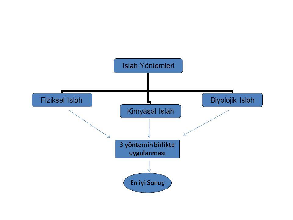 Islah Yöntemleri Fiziksel Islah Kimyasal Islah Biyolojik Islah 3 yöntemin birlikte uygulanması En iyi Sonuç