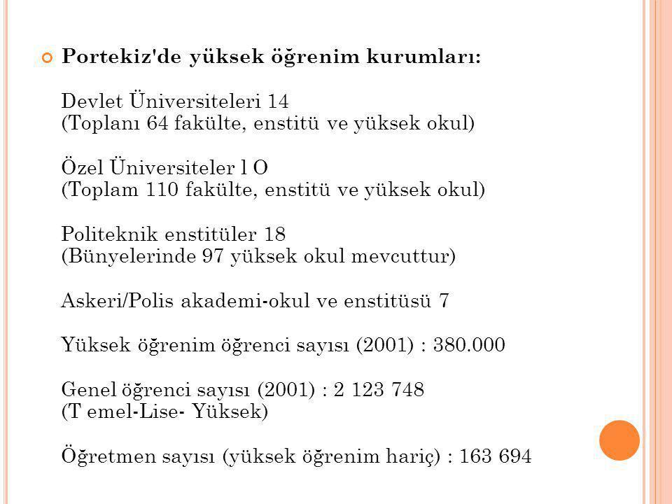 Portekiz de yüksek öğrenim kurumları: Devlet Üniversiteleri 14 (Toplanı 64 fakülte, enstitü ve yüksek okul) Özel Üniversiteler l O (Toplam 110 fakülte, enstitü ve yüksek okul) Politeknik enstitüler 18 (Bünyelerinde 97 yüksek okul mevcuttur) Askeri/Polis akademi-okul ve enstitüsü 7 Yüksek öğrenim öğrenci sayısı (2001) : 380.000 Genel öğrenci sayısı (2001) : 2 123 748 (T emel-Lise- Yüksek) Öğretmen sayısı (yüksek öğrenim hariç) : 163 694