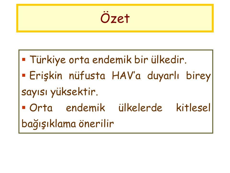 Özet  Türkiye orta endemik bir ülkedir.  Erişkin nüfusta HAV'a duyarlı birey sayısı yüksektir.  Orta endemik ülkelerde kitlesel bağışıklama önerili