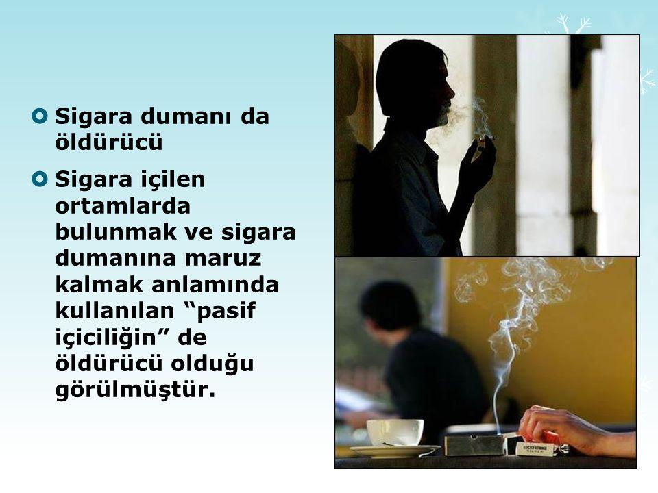 PASİF İÇİCİLİK  Pasif içicilik; sigara içmeyen kişilerin sigara içilen ortamlarda bulunan sigara dumanına maruz kalmasıdır.  MARUZ KALMAK İÇMEK KADA