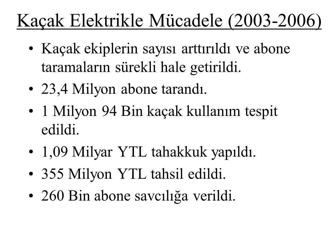 2006 sonu itibarıyla; Kurulu güç: 3.660 MVA Satılan Enerji: 3.550.000 kwh Bölge olarak Türkiye'nin % 4,2 si Eskişehir İli olarak Türkiye'nin % 1,2 sini karşılamaktadır.