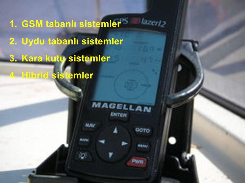 47/41 1.GSM tabanlı sistemler 2.Uydu tabanlı sistemler 3.Kara kutu sistemler 4.Hibrid sistemler