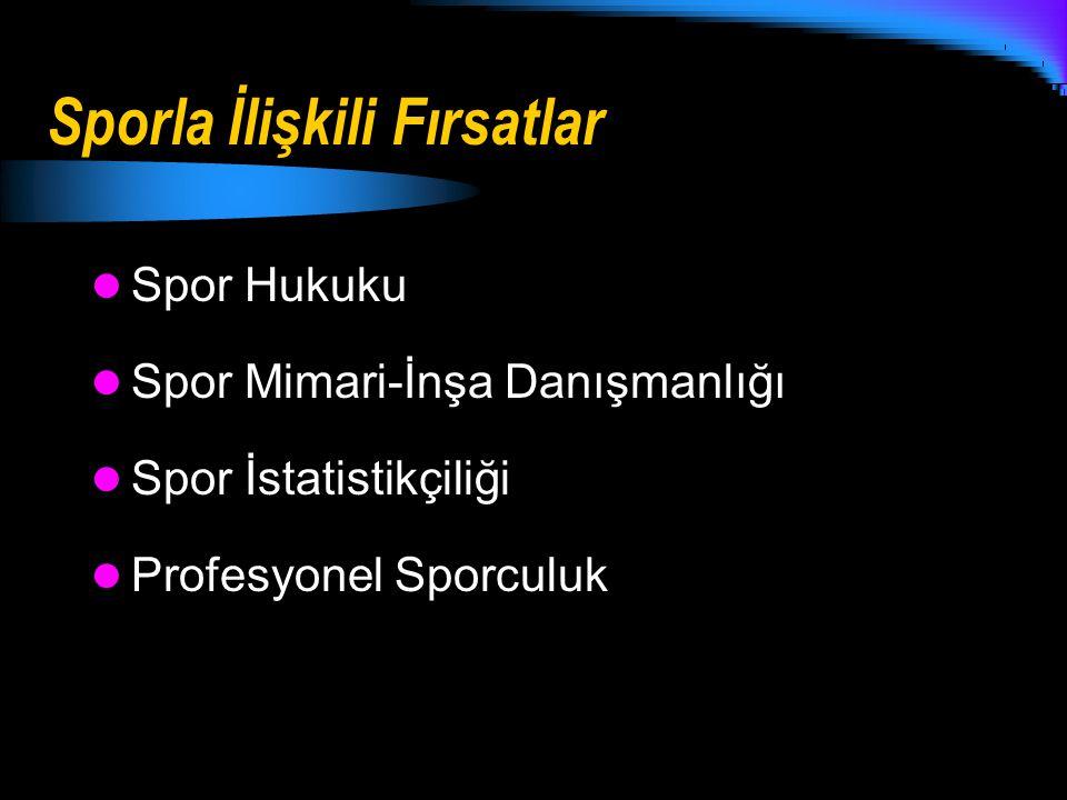 Sporla İlişkili Fırsatlar Spor Hukuku Spor Mimari-İnşa Danışmanlığı Spor İstatistikçiliği Profesyonel Sporculuk