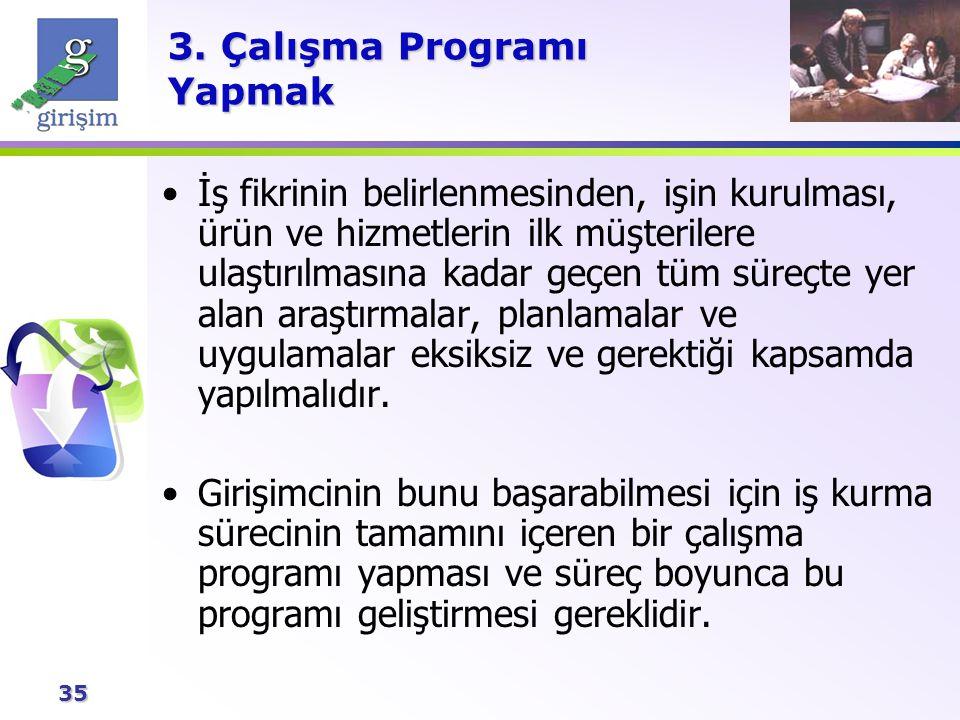 35 3. Çalışma Programı Yapmak İş fikrinin belirlenmesinden, işin kurulması, ürün ve hizmetlerin ilk müşterilere ulaştırılmasına kadar geçen tüm süreçt