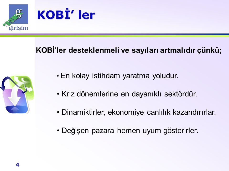 4 KOBİ'ler desteklenmeli ve sayıları artmalıdır çünkü; KOBİ' ler En kolay istihdam yaratma yoludur. Kriz dönemlerine en dayanıklı sektördür. Dinamikti