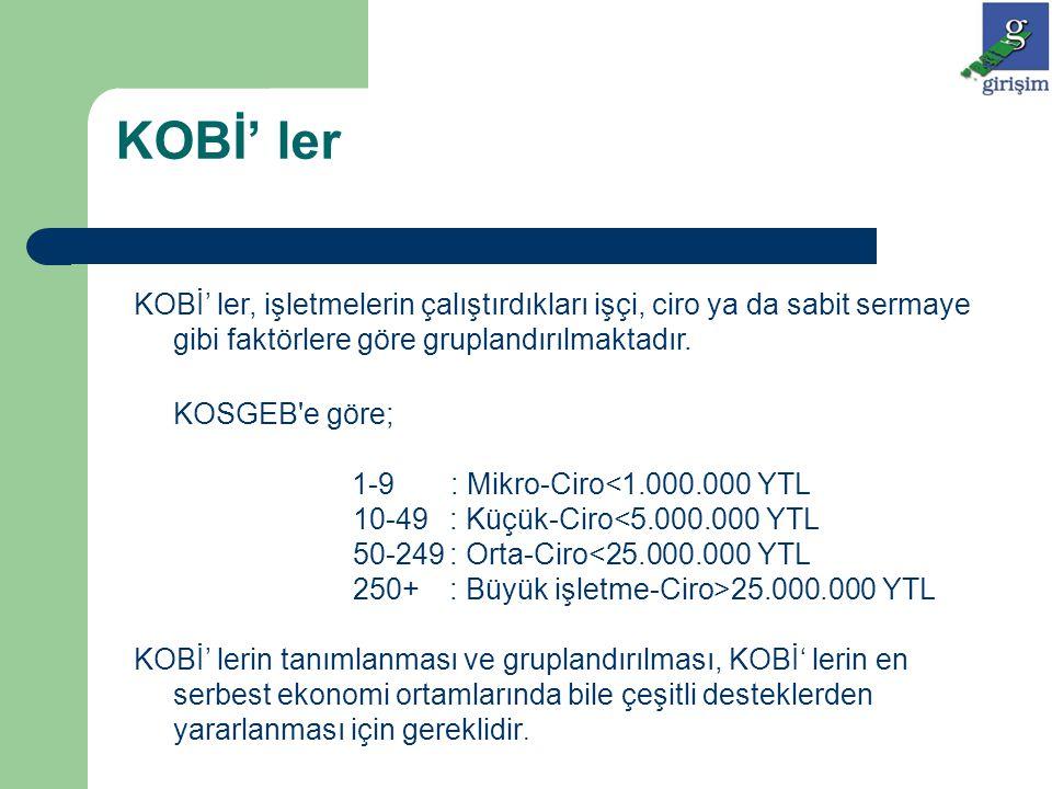 KOBİ' ler KOBİ' ler, işletmelerin çalıştırdıkları işçi, ciro ya da sabit sermaye gibi faktörlere göre gruplandırılmaktadır. KOSGEB'e göre; 1-9 : Mikro