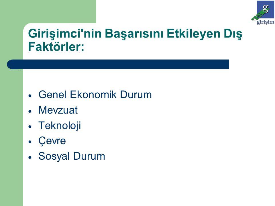 Girişimci'nin Başarısını Etkileyen Dış Faktörler:  Genel Ekonomik Durum  Mevzuat  Teknoloji  Çevre  Sosyal Durum