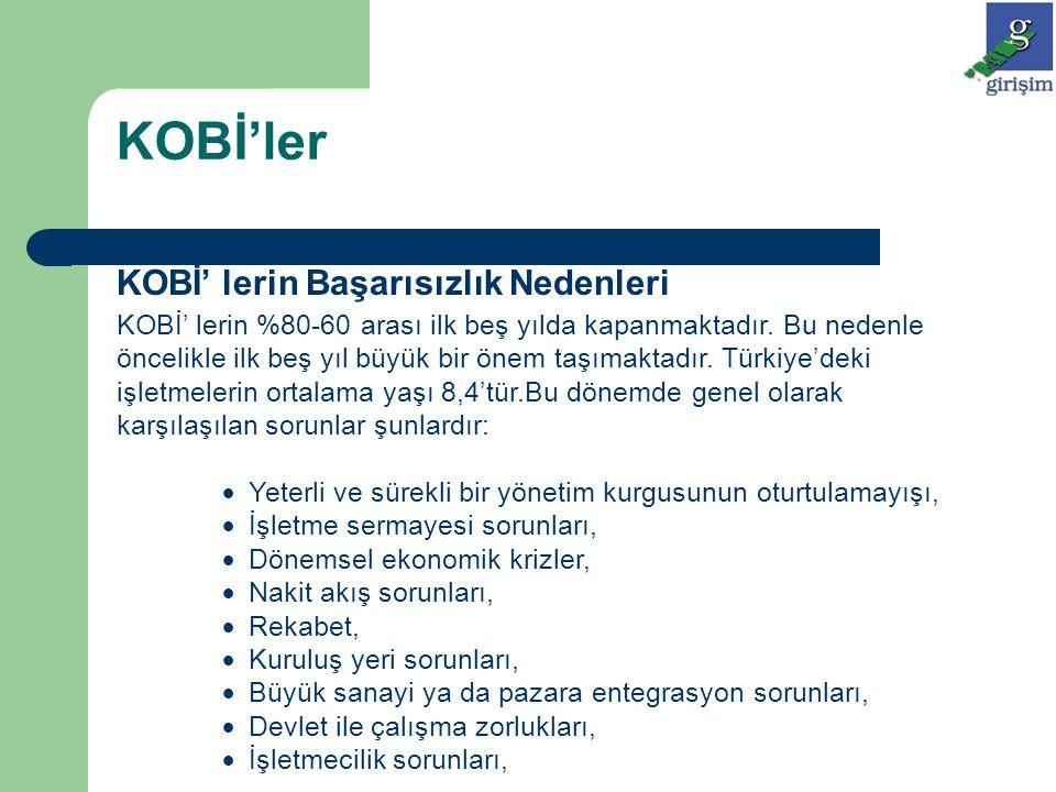 Türkiye'de Girişimcilik Bugün Türkiye'de yaklaşık 2,000,000 adet işletme bulunmaktadır.