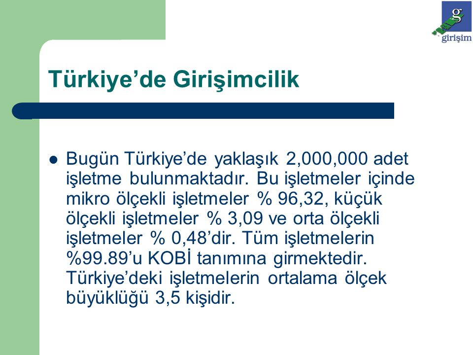 Türkiye'de Girişimcilik Bugün Türkiye'de yaklaşık 2,000,000 adet işletme bulunmaktadır. Bu işletmeler içinde mikro ölçekli işletmeler % 96,32, küçük ö