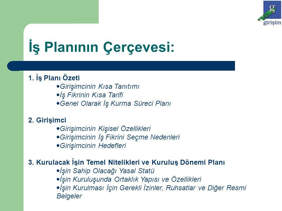 1. İş Planı Özeti  Girişimcinin Kısa Tanıtımı  İş Fikrinin Kısa Tarifi  Genel Olarak İş Kurma Süreci Planı 2. Girişimci  Girişimcinin Kişisel Özel