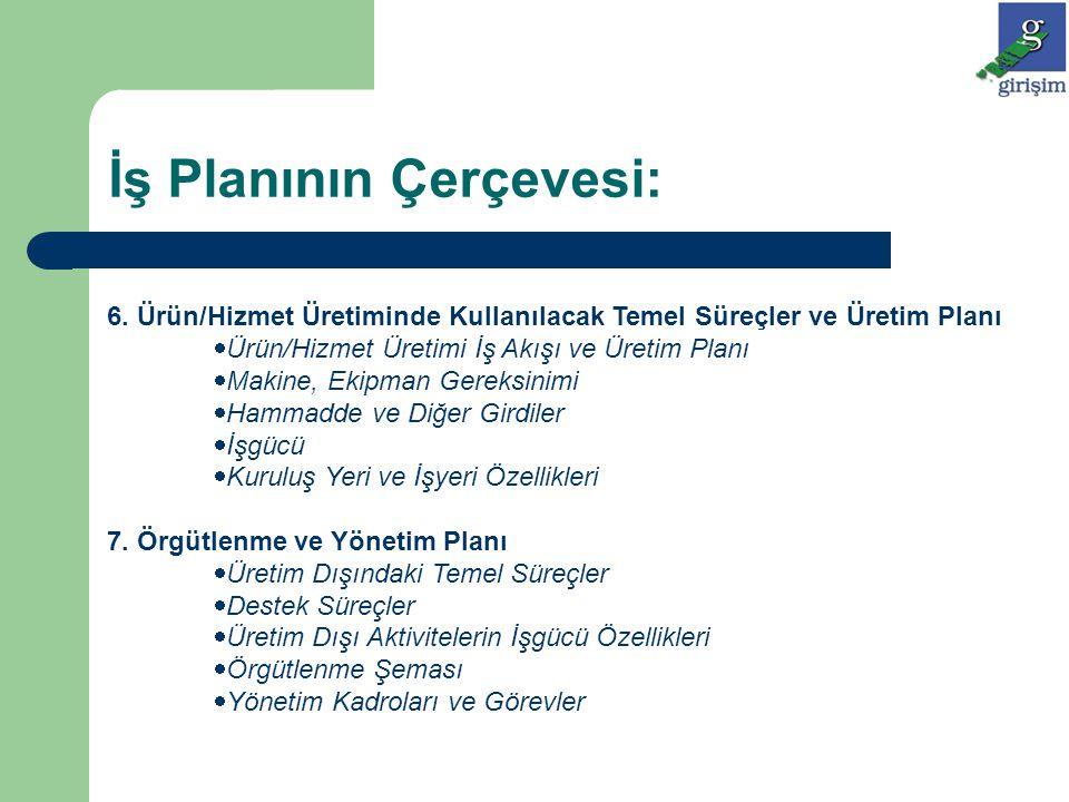 6. Ürün/Hizmet Üretiminde Kullanılacak Temel Süreçler ve Üretim Planı  Ürün/Hizmet Üretimi İş Akışı ve Üretim Planı  Makine, Ekipman Gereksinimi  H