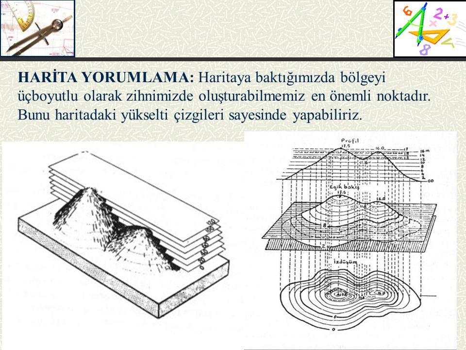 Yükselti çizgilerinin şekli dağın şeklini verirken, yoğunlukları eğimi verir.