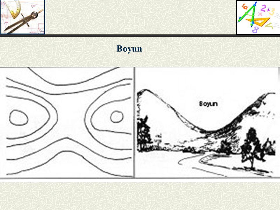 N Harita kullanılırken önce kendi kuzeyimizi buluruz.