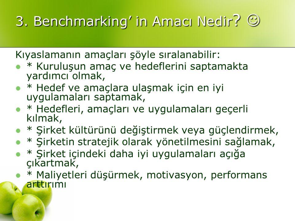 3.Benchmarking' in Amacı Nedir . 3. Benchmarking' in Amacı Nedir .