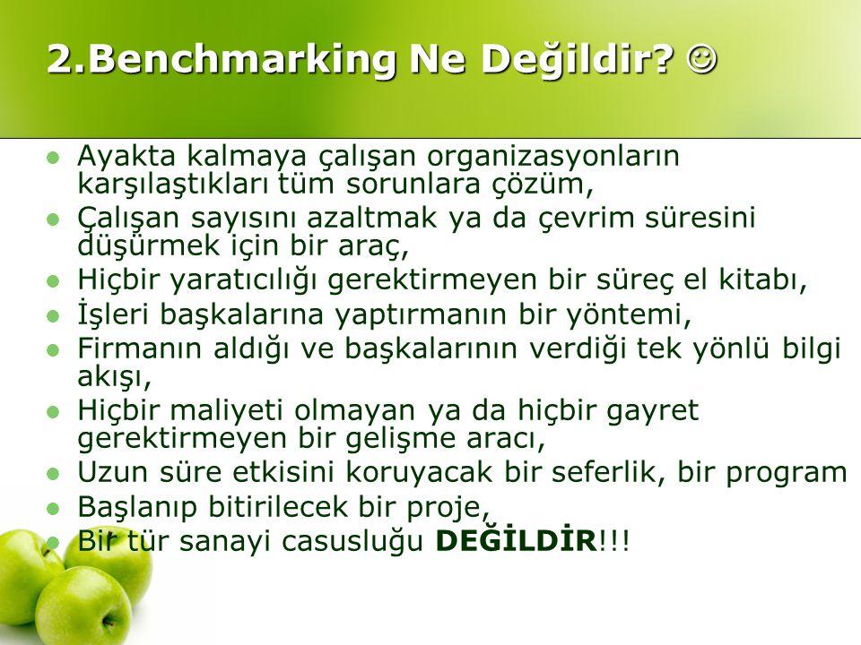 2.Benchmarking Ne Değildir? 2.Benchmarking Ne Değildir? Ayakta kalmaya çalışan organizasyonların karşılaştıkları tüm sorunlara çözüm, Çalışan sayısını