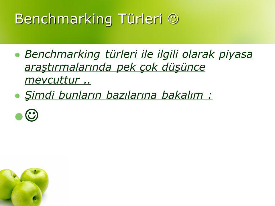 Benchmarking Türleri Benchmarking Türleri Benchmarking türleri ile ilgili olarak piyasa araştırmalarında pek çok düşünce mevcuttur..