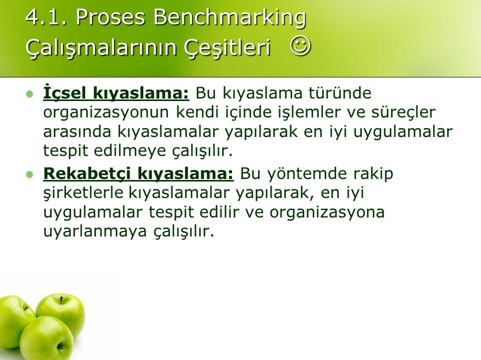 4.1.Proses Benchmarking Çalışmalarının Çeşitleri 4.1.