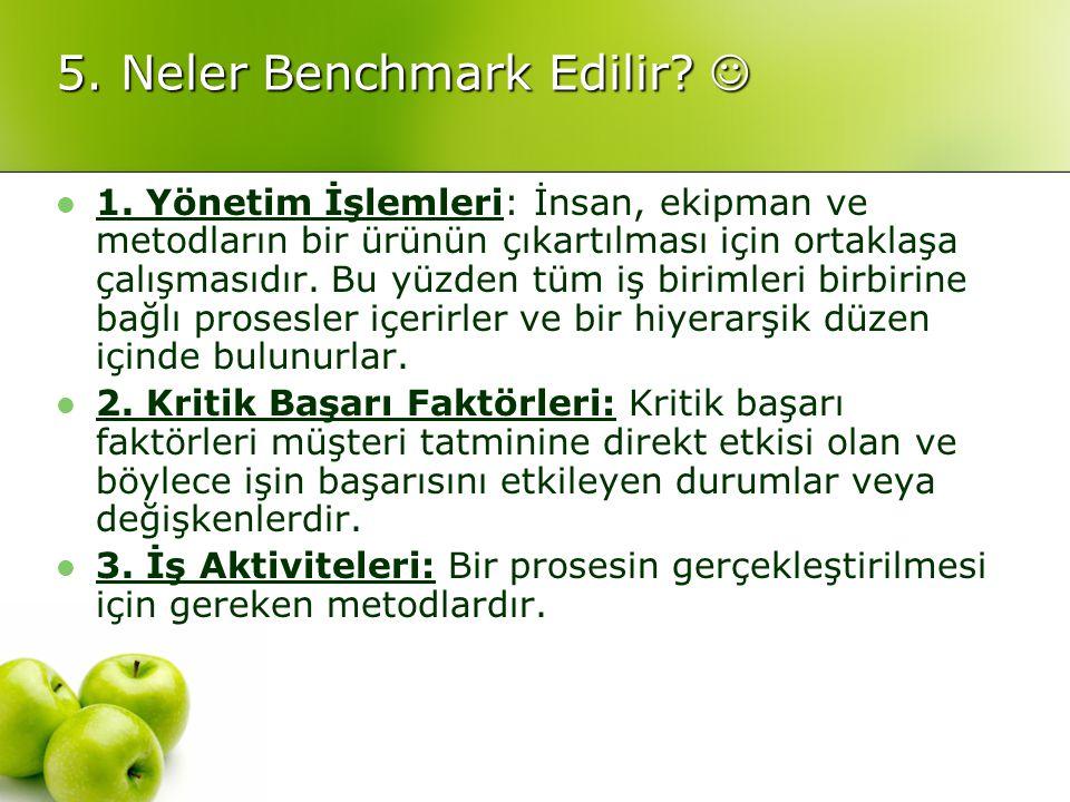 5.Neler Benchmark Edilir. 5. Neler Benchmark Edilir.