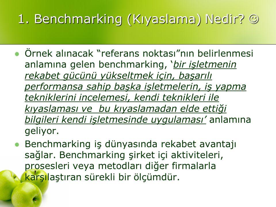 4.Bencmarking' in Özellikleri Nelerdir.