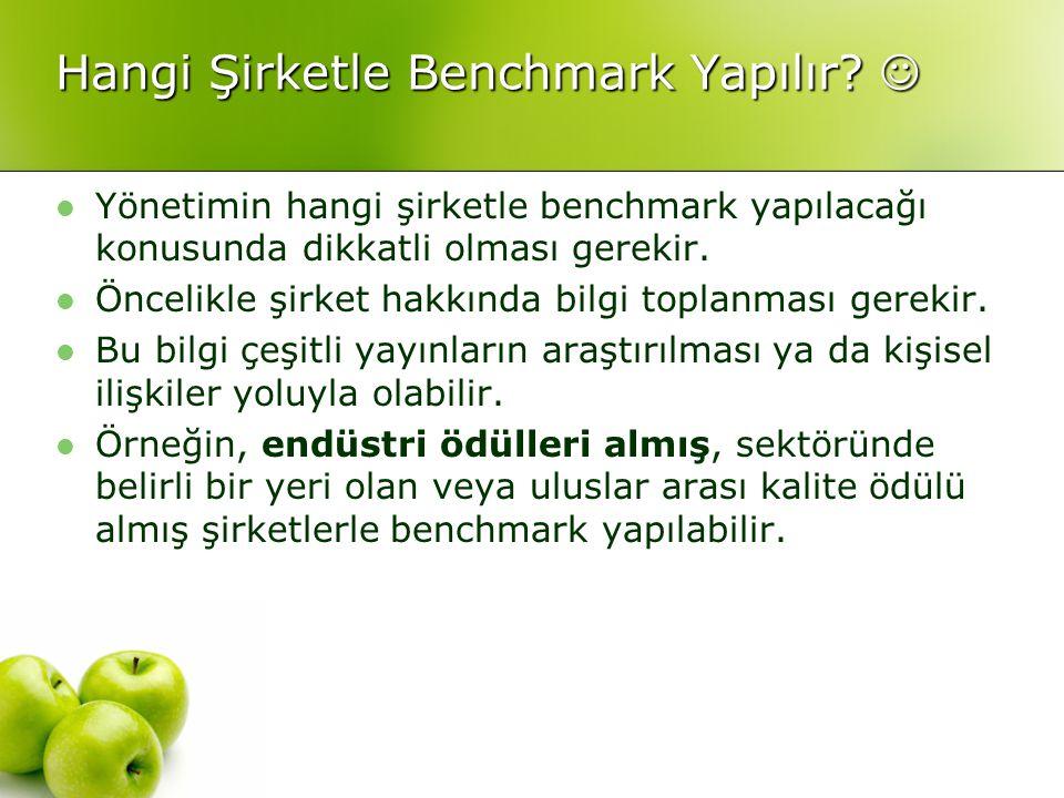 Hangi Şirketle Benchmark Yapılır.Hangi Şirketle Benchmark Yapılır.