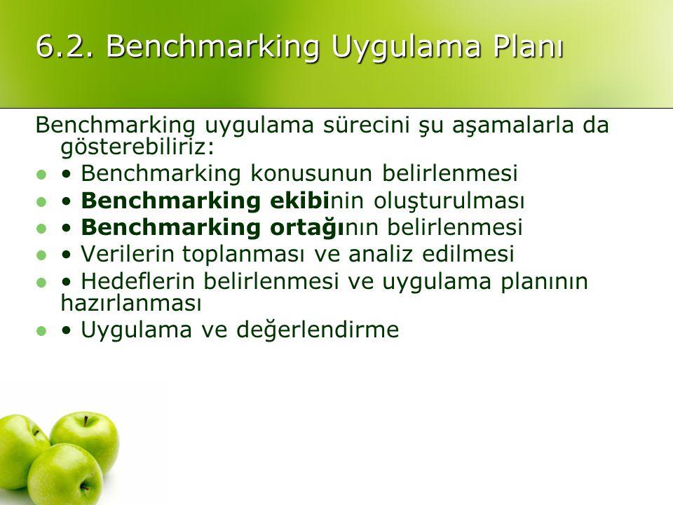 6.2. Benchmarking Uygulama Planı Benchmarking uygulama sürecini şu aşamalarla da gösterebiliriz: Benchmarking konusunun belirlenmesi Benchmarking ekib