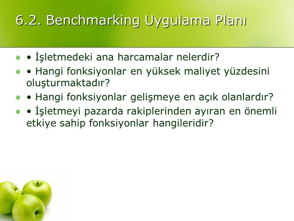 6.2.Benchmarking Uygulama Planı İşletmedeki ana harcamalar nelerdir.