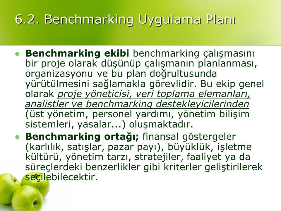 6.2. Benchmarking Uygulama Planı Benchmarking ekibi benchmarking çalışmasını bir proje olarak düşünüp çalışmanın planlanması, organizasyonu ve bu plan