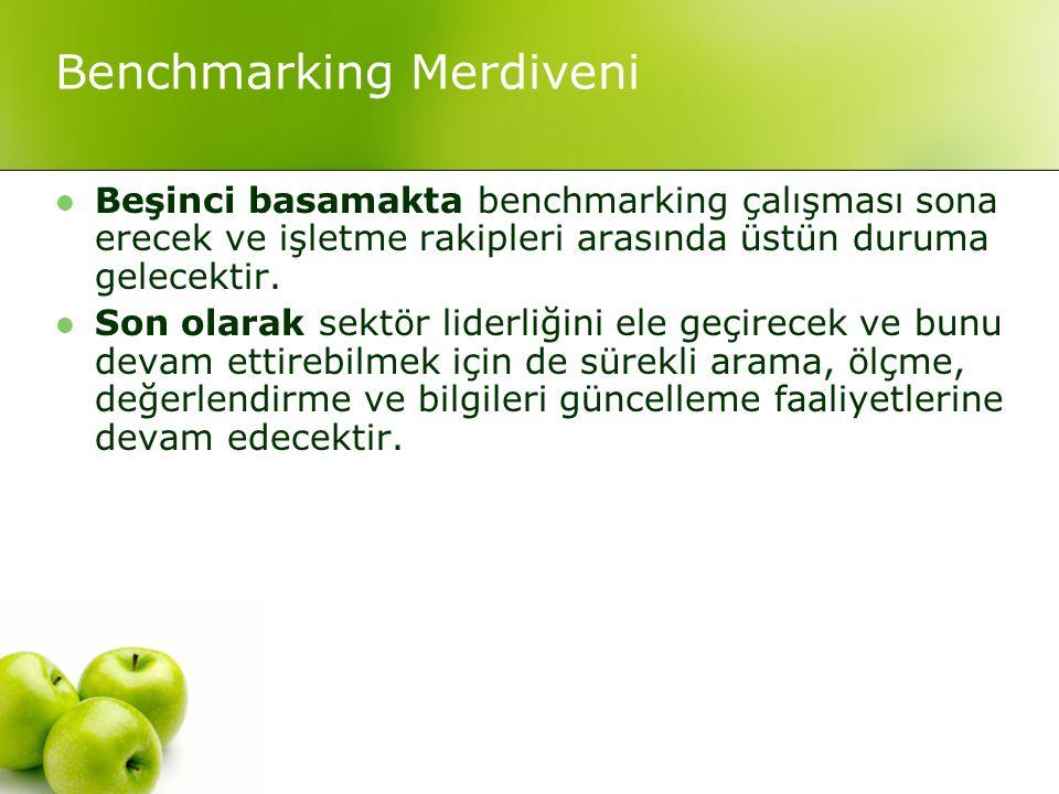 Benchmarking Merdiveni Beşinci basamakta benchmarking çalışması sona erecek ve işletme rakipleri arasında üstün duruma gelecektir.