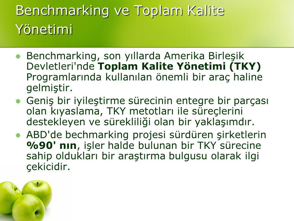 Benchmarking ve Toplam Kalite Yönetimi Benchmarking, son yıllarda Amerika Birleşik Devletleri nde Toplam Kalite Yönetimi (TKY) Programlarında kullanılan önemli bir araç haline gelmiştir.