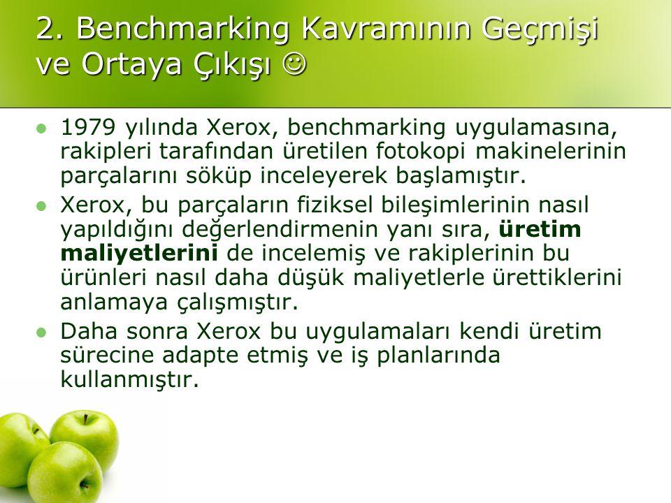 Şekil 3. Benchmarking Uygulama Süreci Şekil 3. Benchmarking Uygulama Süreci