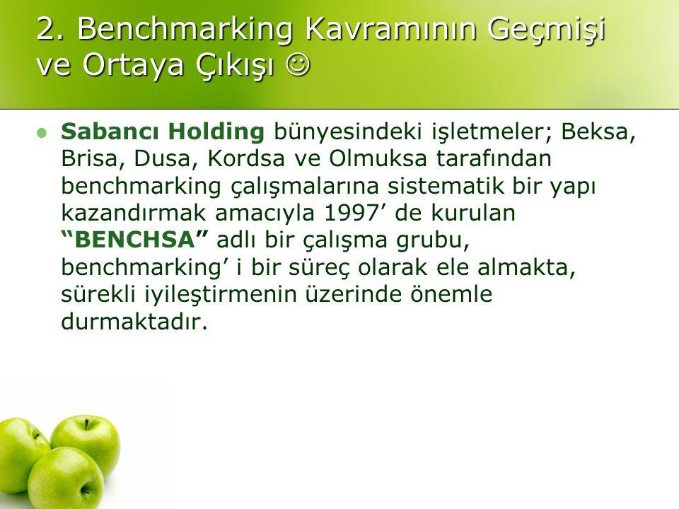 3.Benchmarking' in Amacı Nedir. 3. Benchmarking' in Amacı Nedir.