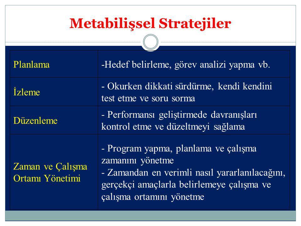 Metabilişsel Stratejiler Planlama-Hedef belirleme, görev analizi yapma vb. İzleme - Okurken dikkati sürdürme, kendi kendini test etme ve soru sorma Dü