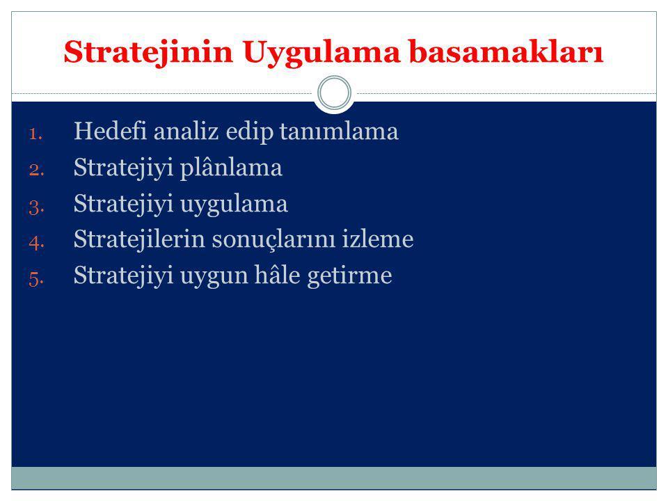Stratejinin Uygulama basamakları 1. Hedefi analiz edip tanımlama 2. Stratejiyi plânlama 3. Stratejiyi uygulama 4. Stratejilerin sonuçlarını izleme 5.