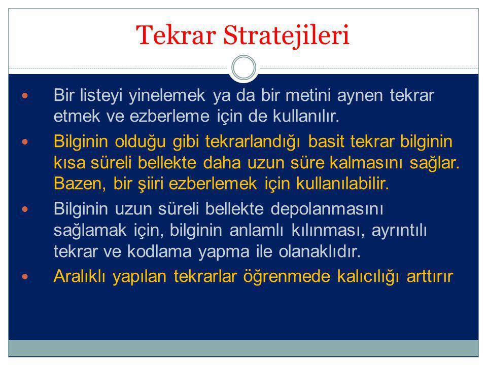 Tekrar Stratejileri Bir listeyi yinelemek ya da bir metini aynen tekrar etmek ve ezberleme için de kullanılır. Bilginin olduğu gibi tekrarlandığı basi