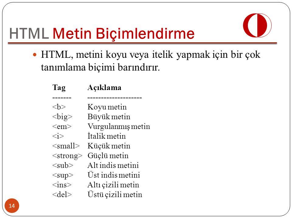 HTML, metini koyu veya itelik yapmak için bir çok tanımlama biçimi barındırır. HTML Metin Biçimlendirme Tag Açıklama ------- -------------------- Koyu
