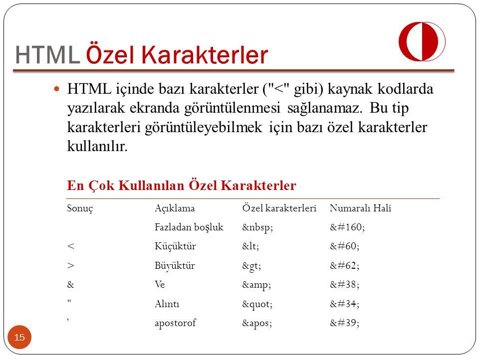 HTML içinde bazı karakterler (