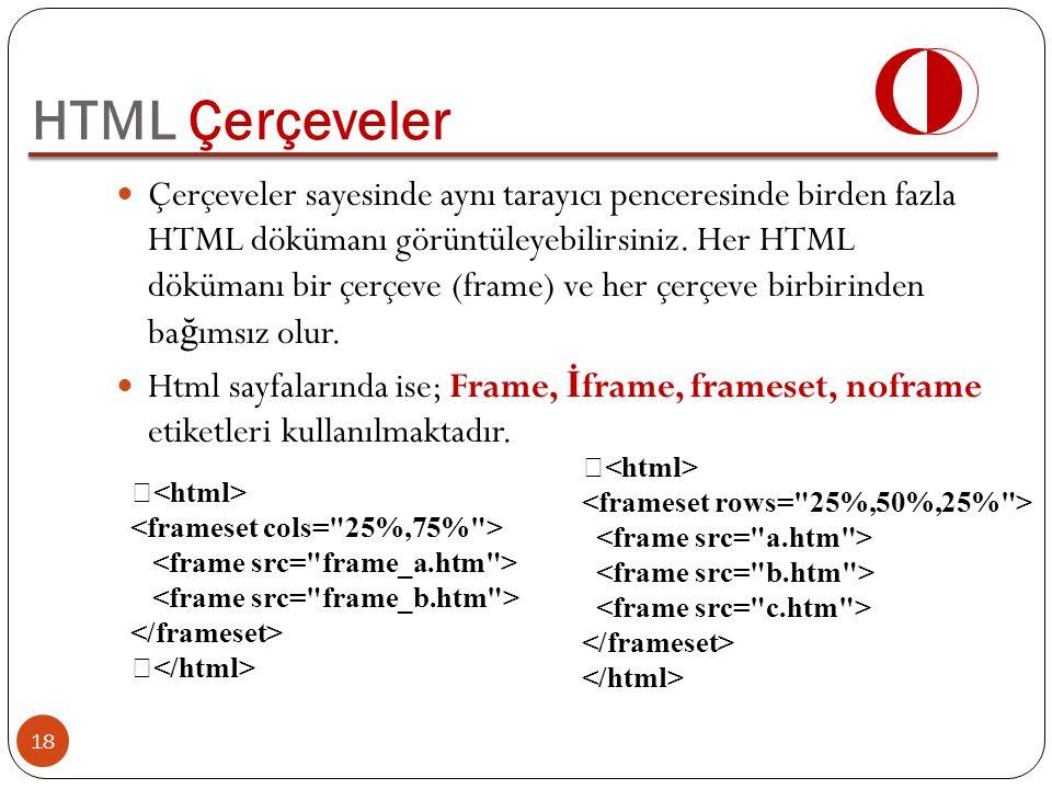 Çerçeveler sayesinde aynı tarayıcı penceresinde birden fazla HTML dökümanı görüntüleyebilirsiniz. Her HTML dökümanı bir çerçeve (frame) ve her çerçeve